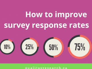 Header image for article about how to improve survey response rates